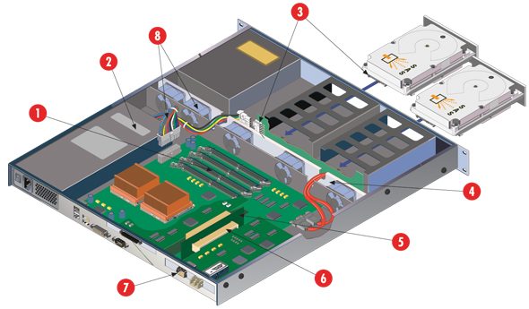 Rack Mount Server là gì? Server dùng trong DataCenter là gì?