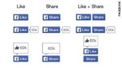 Nút 'Like' trên Facebook sẽ biến mất?