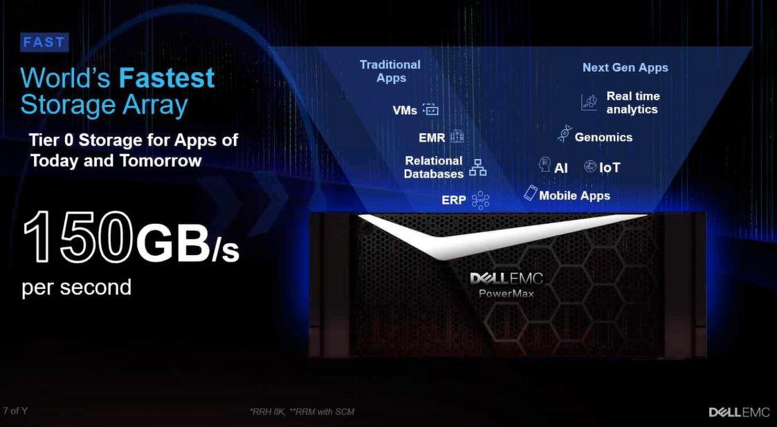Dell EMC PowerMax 150GBps