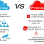 Public Cloud – Private Cloud: Mô hình nào phù hợp ?