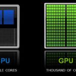 Deep Learning, Artificial Intelligence – AI: Khi GPU lên tiếng