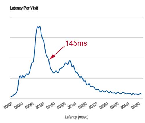 desktop latency 2 NEW