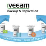 Veeam – Giải pháp Backup, Restore, Replication tối ưu dành cho doanh nghiệp
