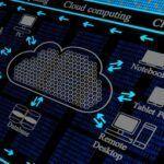 Các công nghệ Ảo hóa VPS – Cloud Server. Ưu & Nhược điểm